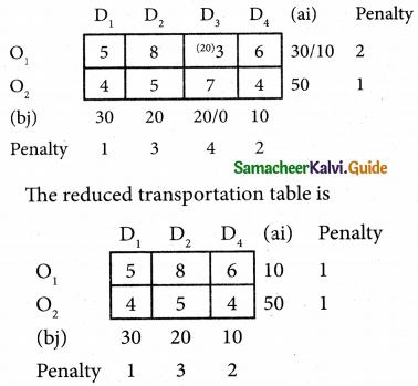Samacheer Kalvi 12th Business Maths Guide Chapter 10 Operations Research Ex 10.1 37