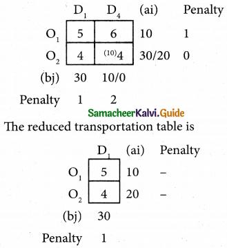Samacheer Kalvi 12th Business Maths Guide Chapter 10 Operations Research Ex 10.1 39