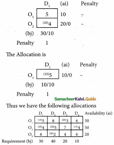 Samacheer Kalvi 12th Business Maths Guide Chapter 10 Operations Research Ex 10.1 40