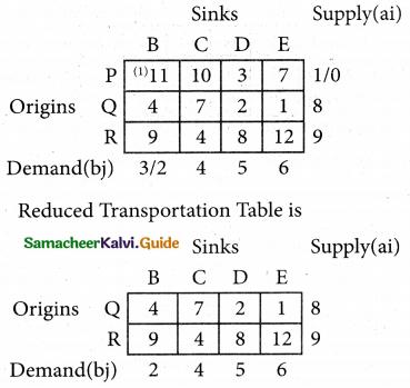 Samacheer Kalvi 12th Business Maths Guide Chapter 10 Operations Research Ex 10.1 43