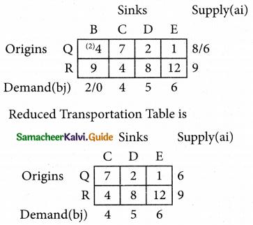 Samacheer Kalvi 12th Business Maths Guide Chapter 10 Operations Research Ex 10.1 44