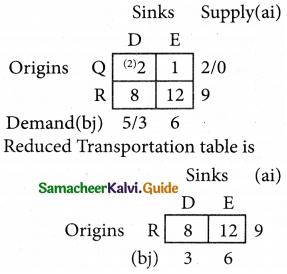 Samacheer Kalvi 12th Business Maths Guide Chapter 10 Operations Research Ex 10.1 46