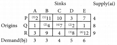 Samacheer Kalvi 12th Business Maths Guide Chapter 10 Operations Research Ex 10.1 48