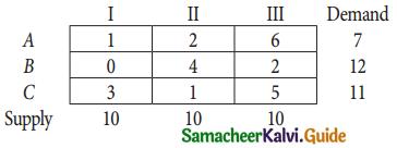 Samacheer Kalvi 12th Business Maths Guide Chapter 10 Operations Research Ex 10.1 49