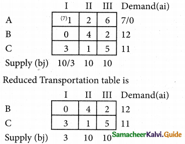 Samacheer Kalvi 12th Business Maths Guide Chapter 10 Operations Research Ex 10.1 50