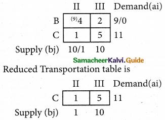 Samacheer Kalvi 12th Business Maths Guide Chapter 10 Operations Research Ex 10.1 52