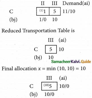 Samacheer Kalvi 12th Business Maths Guide Chapter 10 Operations Research Ex 10.1 53