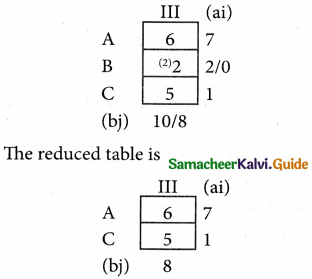 Samacheer Kalvi 12th Business Maths Guide Chapter 10 Operations Research Ex 10.1 58