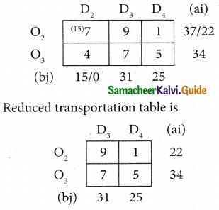 Samacheer Kalvi 12th Business Maths Guide Chapter 10 Operations Research Ex 10.1 6