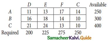Samacheer Kalvi 12th Business Maths Guide Chapter 10 Operations Research Ex 10.1 62