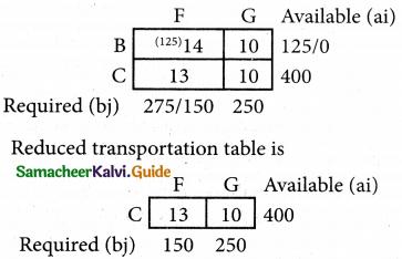 Samacheer Kalvi 12th Business Maths Guide Chapter 10 Operations Research Ex 10.1 66