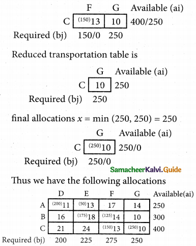 Samacheer Kalvi 12th Business Maths Guide Chapter 10 Operations Research Ex 10.1 67