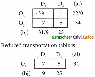 Samacheer Kalvi 12th Business Maths Guide Chapter 10 Operations Research Ex 10.1 7