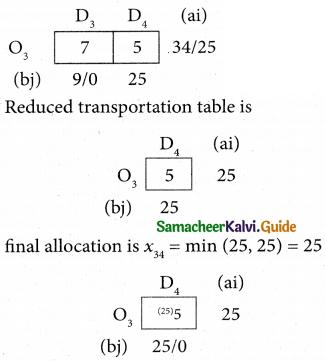 Samacheer Kalvi 12th Business Maths Guide Chapter 10 Operations Research Ex 10.1 8