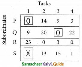 Samacheer Kalvi 12th Business Maths Guide Chapter 10 Operations Research Ex 10.2 16