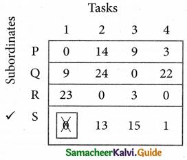 Samacheer Kalvi 12th Business Maths Guide Chapter 10 Operations Research Ex 10.2 18