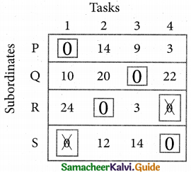 Samacheer Kalvi 12th Business Maths Guide Chapter 10 Operations Research Ex 10.2 20