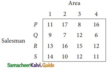 Samacheer Kalvi 12th Business Maths Guide Chapter 10 Operations Research Ex 10.2 22