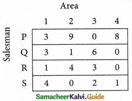 Samacheer Kalvi 12th Business Maths Guide Chapter 10 Operations Research Ex 10.2 23