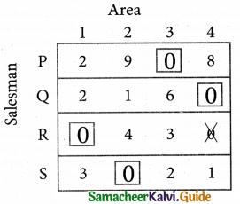 Samacheer Kalvi 12th Business Maths Guide Chapter 10 Operations Research Ex 10.2 25