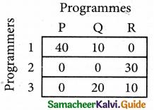 Samacheer Kalvi 12th Business Maths Guide Chapter 10 Operations Research Ex 10.2 9