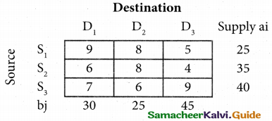 Samacheer Kalvi 12th Business Maths Guide Chapter 10 Operations Research Miscellaneous Problems 18
