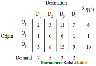 Samacheer Kalvi 12th Business Maths Guide Chapter 10 Operations Research Miscellaneous Problems 21