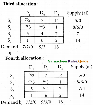 Samacheer Kalvi 12th Business Maths Guide Chapter 10 Operations Research Miscellaneous Problems 4