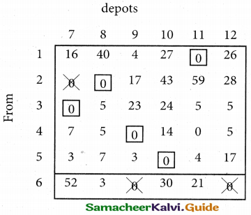Samacheer Kalvi 12th Business Maths Guide Chapter 10 Operations Research Miscellaneous Problems 42