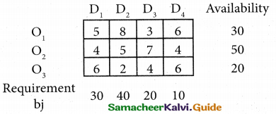 Samacheer Kalvi 12th Business Maths Guide Chapter 10 Operations Research Miscellaneous Problems 7