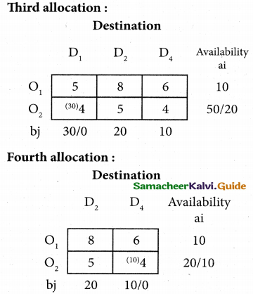Samacheer Kalvi 12th Business Maths Guide Chapter 10 Operations Research Miscellaneous Problems 9