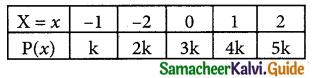 Samacheer Kalvi 12th Business Maths Guide Chapter 6 Random Variable and Mathematical Expectation Ex 6.3 1