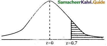 Samacheer Kalvi 12th Business Maths Guide Chapter 7 Probability Distributions Ex 7.3 11