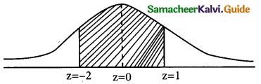 Samacheer Kalvi 12th Business Maths Guide Chapter 7 Probability Distributions Ex 7.3 3
