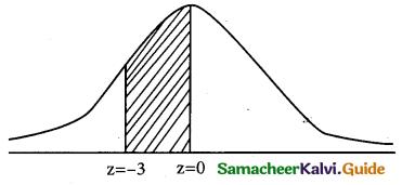 Samacheer Kalvi 12th Business Maths Guide Chapter 7 Probability Distributions Ex 7.3 6