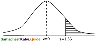 Samacheer Kalvi 12th Business Maths Guide Chapter 7 Probability Distributions Ex 7.3 7