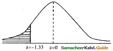 Samacheer Kalvi 12th Business Maths Guide Chapter 7 Probability Distributions Ex 7.3 8