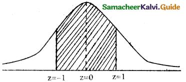 Samacheer Kalvi 12th Business Maths Guide Chapter 7 Probability Distributions Ex 7.3 9