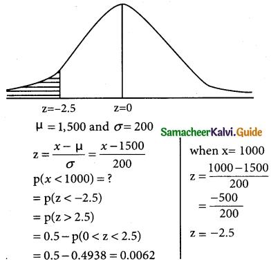 Samacheer Kalvi 12th Business Maths Guide Chapter 7 Probability Distributions Ex 7.4 13