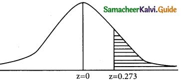 Samacheer Kalvi 12th Business Maths Guide Chapter 7 Probability Distributions Ex 7.4 15