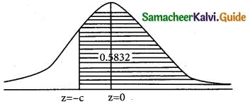 Samacheer Kalvi 12th Business Maths Guide Chapter 7 Probability Distributions Ex 7.4 19