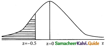 Samacheer Kalvi 12th Business Maths Guide Chapter 7 Probability Distributions Miscellaneous Problems 10