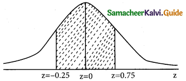 Samacheer Kalvi 12th Business Maths Guide Chapter 7 Probability Distributions Miscellaneous Problems 11