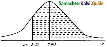 Samacheer Kalvi 12th Business Maths Guide Chapter 7 Probability Distributions Miscellaneous Problems 14