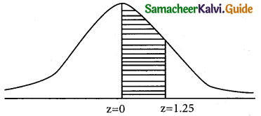 Samacheer Kalvi 12th Business Maths Guide Chapter 7 Probability Distributions Miscellaneous Problems 15