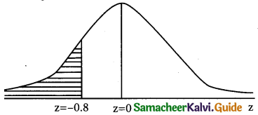 Samacheer Kalvi 12th Business Maths Guide Chapter 7 Probability Distributions Miscellaneous Problems 16