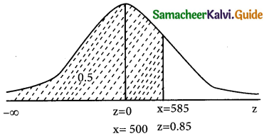 Samacheer Kalvi 12th Business Maths Guide Chapter 7 Probability Distributions Miscellaneous Problems 6