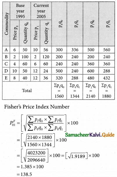 Samacheer Kalvi 12th Business Maths Guide Chapter 9 Applied Statistics Ex 9.2 10