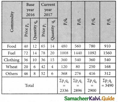 Samacheer Kalvi 12th Business Maths Guide Chapter 9 Applied Statistics Ex 9.2 15