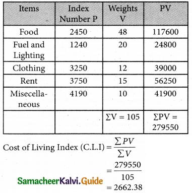 Samacheer Kalvi 12th Business Maths Guide Chapter 9 Applied Statistics Ex 9.2 18